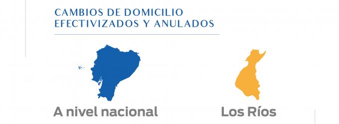 662,406 votantes habilitados en Los Ríos