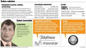Claro_movistar-sueldos