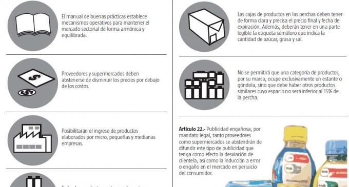 Los supermercados publicarán listado de precios en páginas web