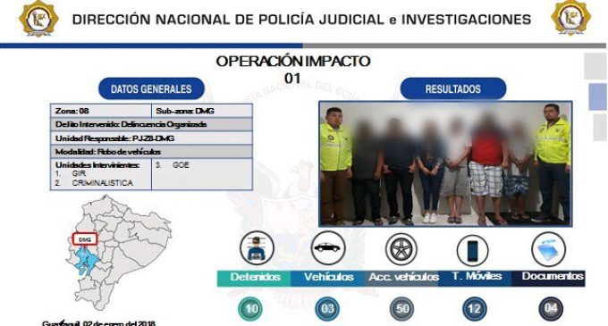 """Operativo """"Impacto 1 desarticula organización dedicada a asalto y robo"""
